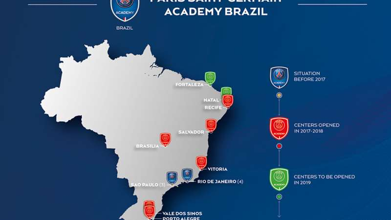 Paris Saint-Germain to hold its inaugural Academy Cup in